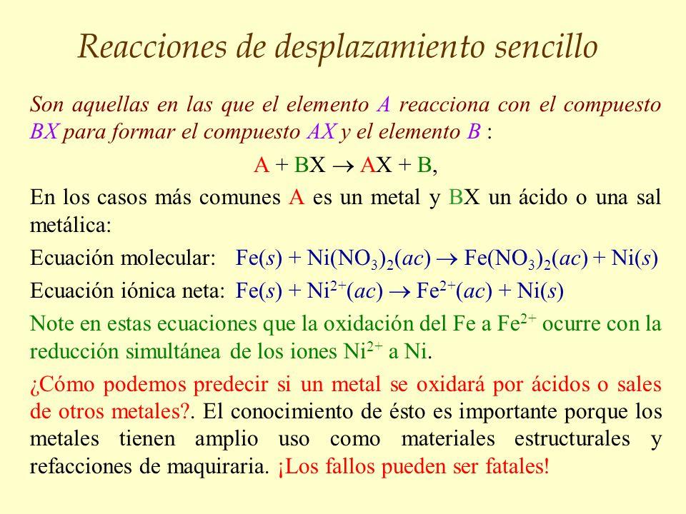 Reacciones de desplazamiento sencillo Son aquellas en las que el elemento A reacciona con el compuesto BX para formar el compuesto AX y el elemento B