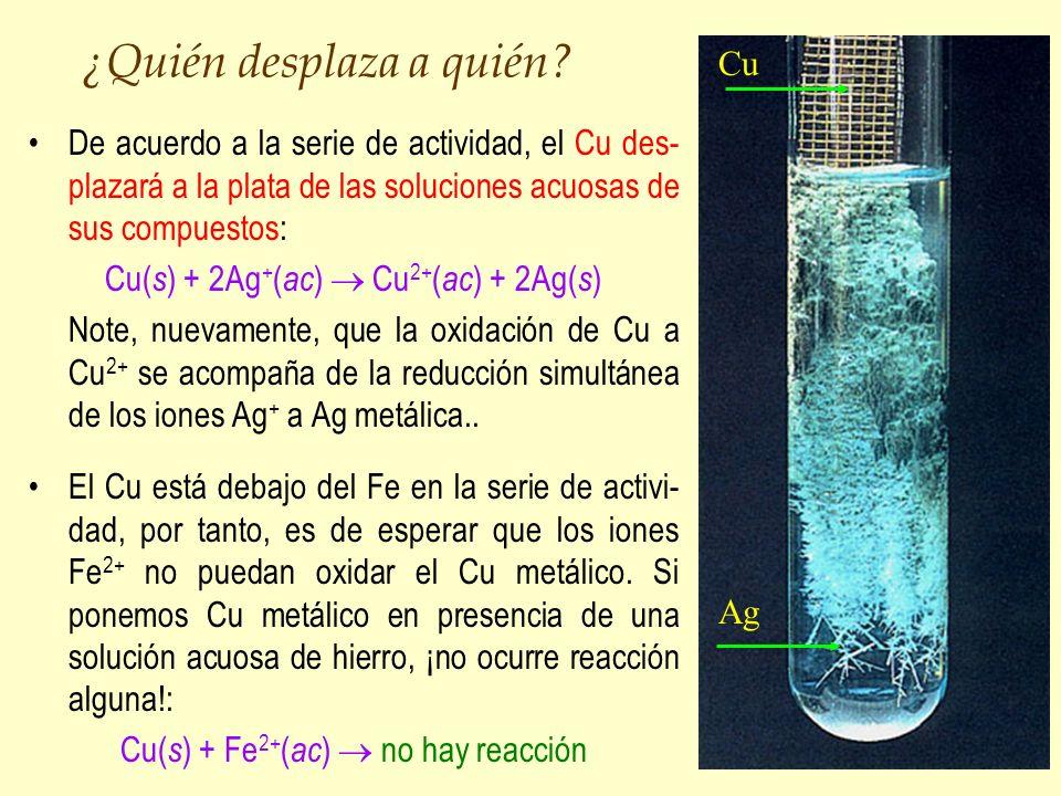 ¿Quién desplaza a quién? De acuerdo a la serie de actividad, el Cu des- plazará a la plata de las soluciones acuosas de sus compuestos: Cu( s ) + 2Ag