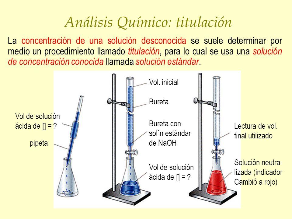 Análisis Químico: titulación La concentración de una solución desconocida se suele determinar por medio un procedimiento llamado titulación, para lo c