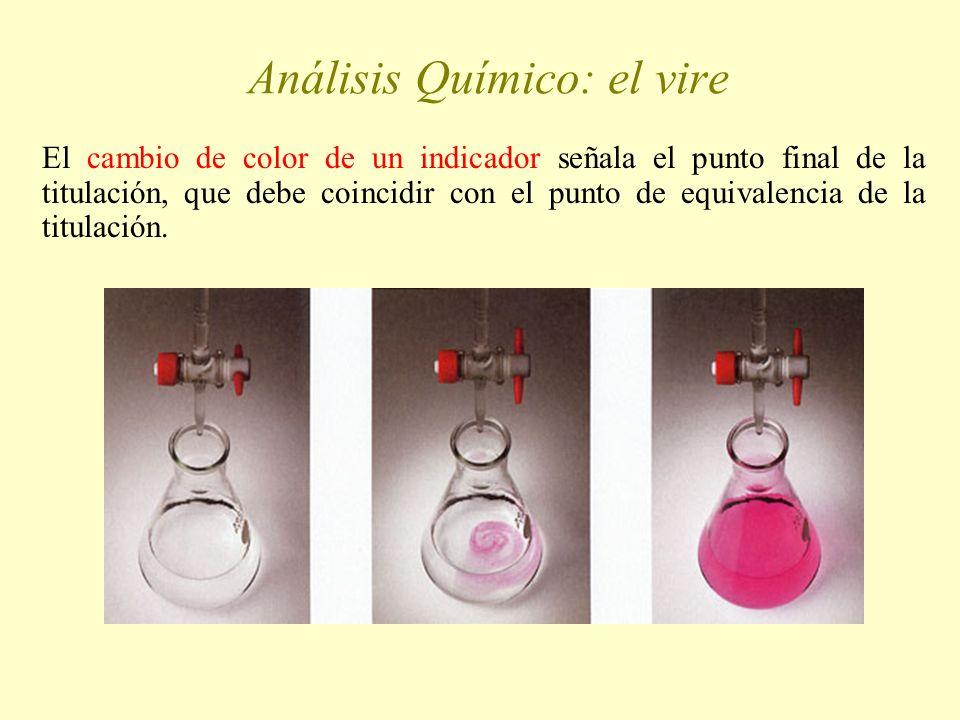 Análisis Químico: el vire El cambio de color de un indicador señala el punto final de la titulación, que debe coincidir con el punto de equivalencia d