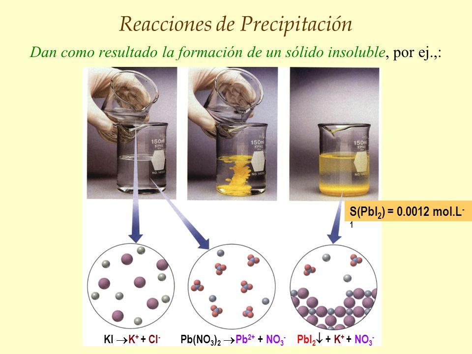 Reacciones de Precipitación Dan como resultado la formación de un sólido insoluble, por ej.,: S(PbI 2 ) = 0.0012 mol.L - 1 KI K + + Cl - Pb(NO 3 ) 2 P