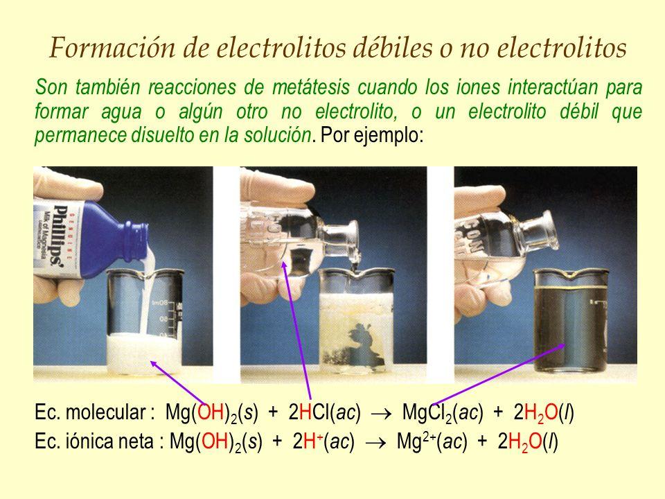 Formación de electrolitos débiles o no electrolitos Son también reacciones de metátesis cuando los iones interactúan para formar agua o algún otro no