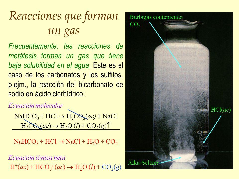 Análisis Químico: diagrama de flujo d Gramos de reactante A Moles de reactante A Moles de reactante B o moles de producto Gramos de reactante B o gramos de producto Volumen de reactante A Volumen de reactante B El cálculo directo no es posible multiplicar por la conc.