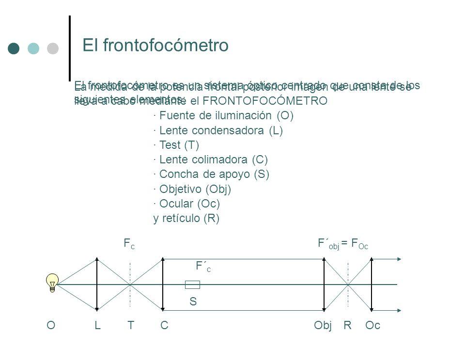 El frontofocómetro es un sistema óptico centrado que consta de los siguientes elementos: La medida de la potencia frontal posterior imagen de una lent
