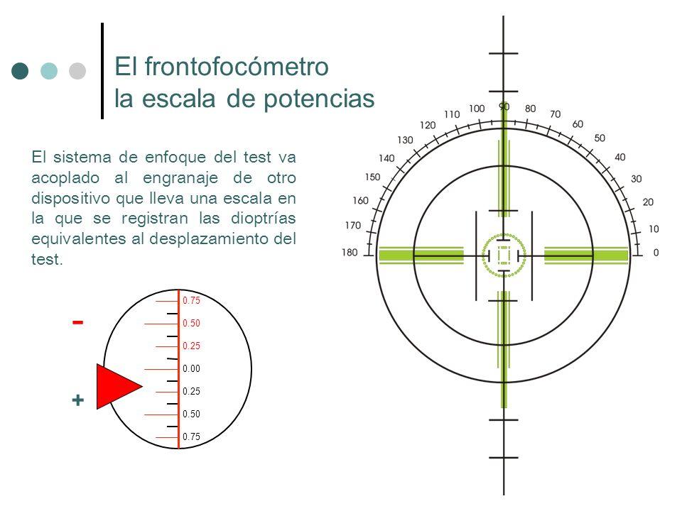 El sistema de enfoque del test va acoplado al engranaje de otro dispositivo que lleva una escala en la que se registran las dioptrías equivalentes al