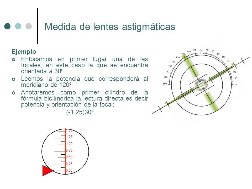 Medida de lentes astigmáticas Ejemplo Enfocamos en primer lugar una de las focales, en este caso la que se encuentra orientada a 30º Leemos la potenci