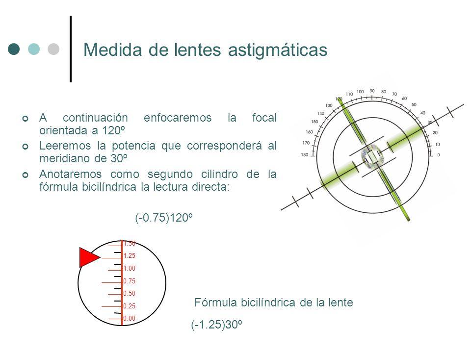 Medida de lentes astigmáticas A continuación enfocaremos la focal orientada a 120º Leeremos la potencia que corresponderá al meridiano de 30º Anotarem