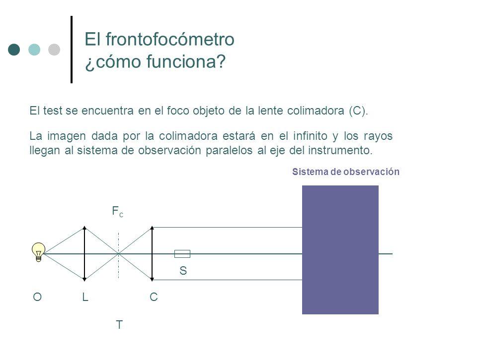 El frontofocómetro ¿cómo funciona? El test se encuentra en el foco objeto de la lente colimadora (C). La imagen dada por la colimadora estará en el in
