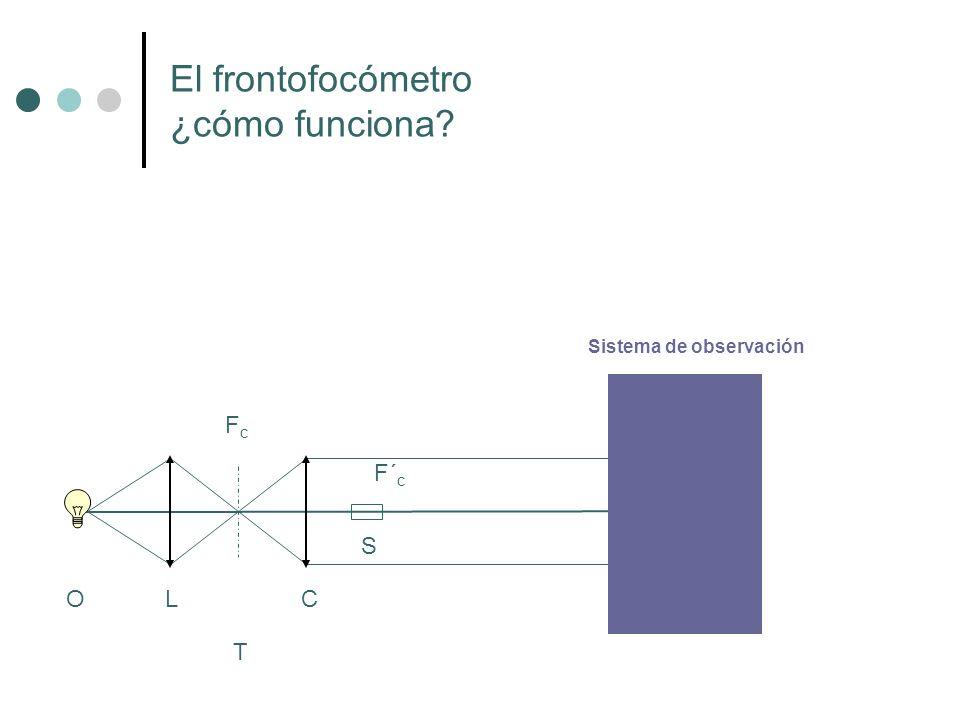 El frontofocómetro ¿cómo funciona? S T O LC ObjOcR F´ c FcFc F´ obj = F Oc Sistema de observación