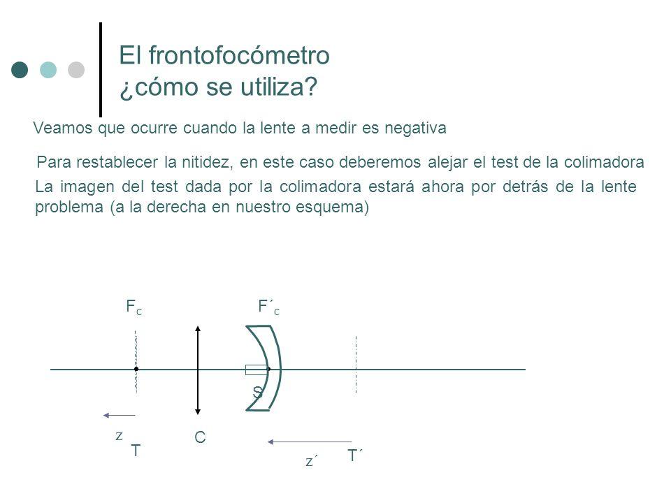 El frontofocómetro ¿cómo se utiliza? S C FcFc T´ T F´ c z z´ Veamos que ocurre cuando la lente a medir es negativa Para restablecer la nitidez, en est