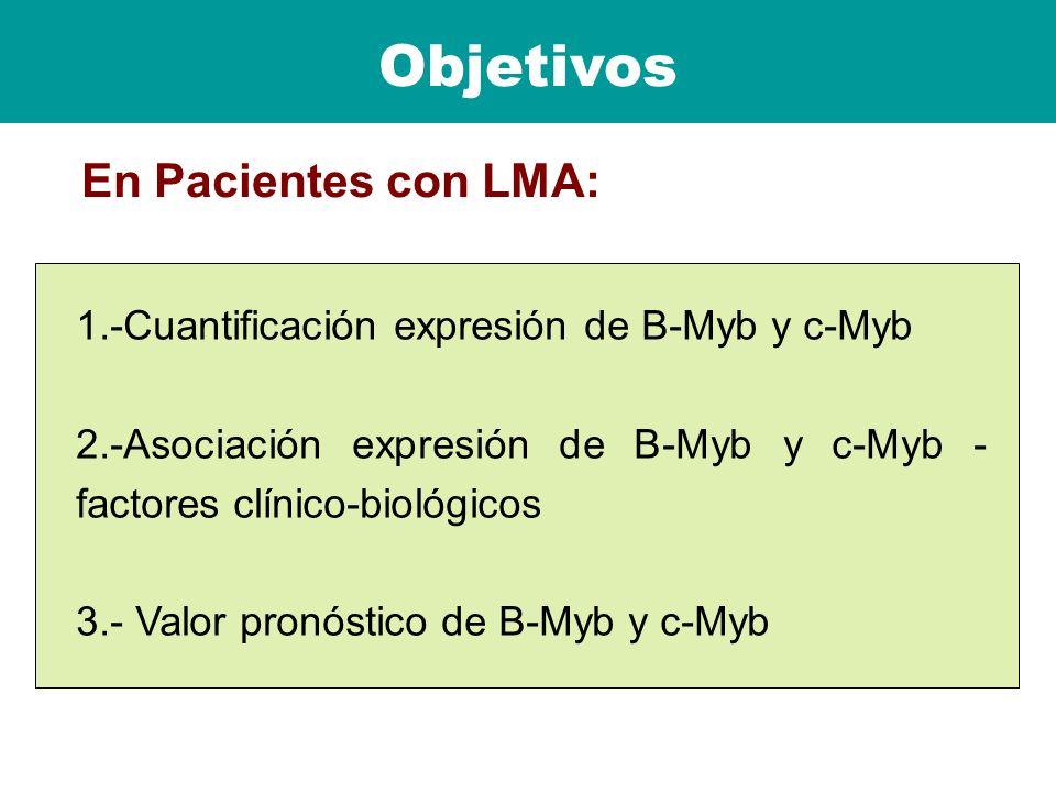 Objetivos 1.-Cuantificación expresión de B-Myb y c-Myb 2.-Asociación expresión de B-Myb y c-Myb - factores clínico-biológicos 3.- Valor pronóstico de