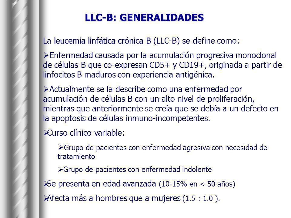 CAPÍTULO III: MARCADORES PRONÓSTICO EN LLC-B OBJETIVOS: 1.Validar biológicamente los marcadores identificados en un grupo muestral independiente.