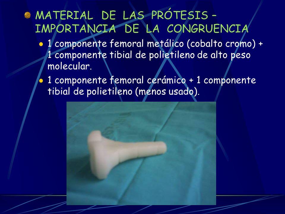 TIPOS DE PRÓTESIS Y MATERIALES TIPOS DE PRÓTESIS En función de la cantidad de superficie articular eliminada. Monocompartimental. Tricompartimental. E