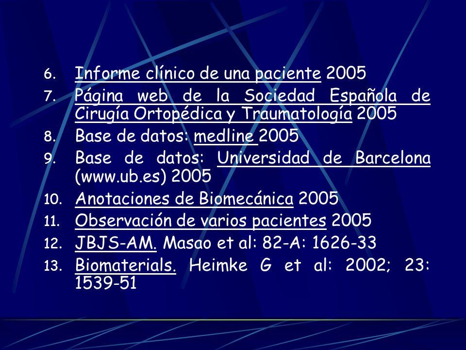 BIBLIOGRAFÍA 1. Diccionario de Medicina Océano Mosby, 4ª edición, ed. Océano 2. Sistema músculo-esquelético: transtornos del desarrollo, tumores, enfe