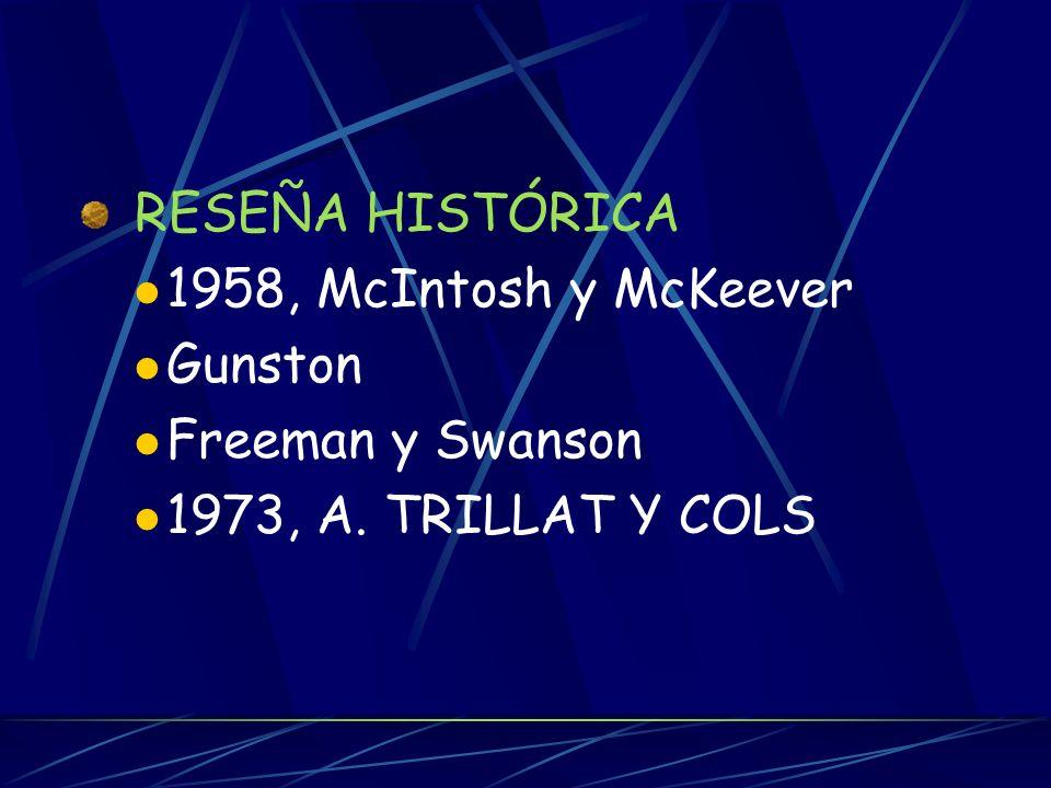 RESEÑA HISTÓRICA 1958, McIntosh y McKeever Gunston Freeman y Swanson 1973, A. TRILLAT Y COLS