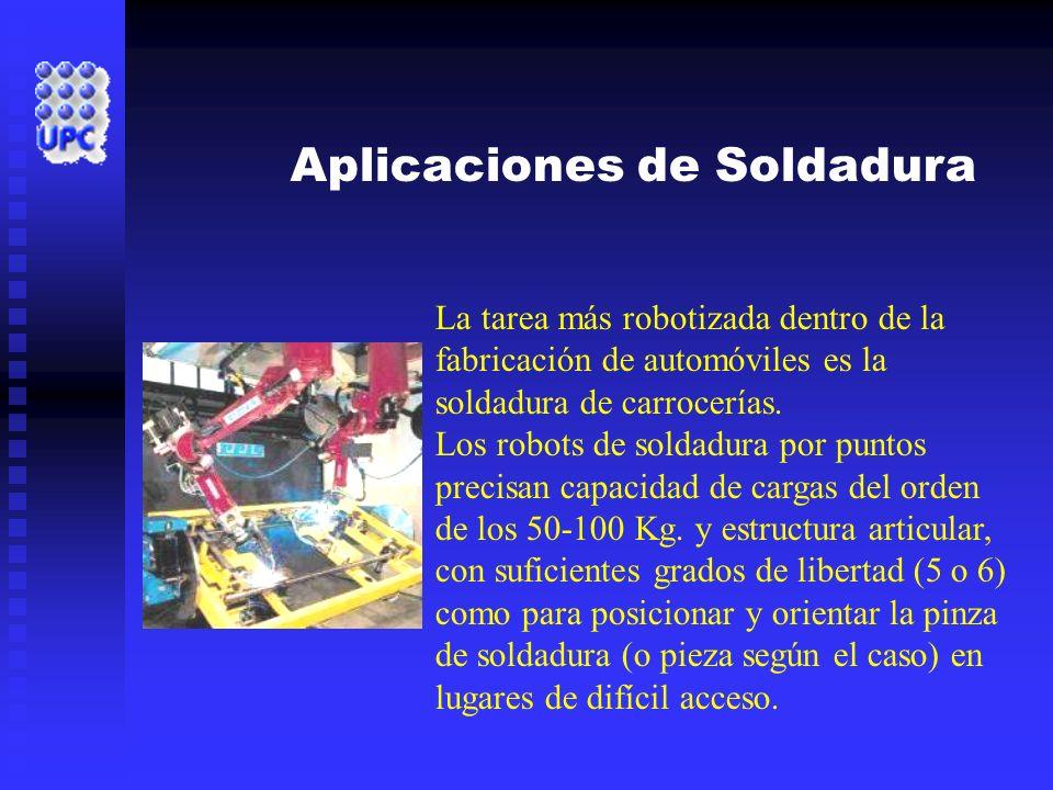 Aplicaciones de Soldadura La tarea más robotizada dentro de la fabricación de automóviles es la soldadura de carrocerías. Los robots de soldadura por