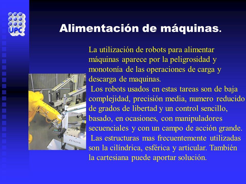 Alimentación de máquinas. La utilización de robots para alimentar máquinas aparece por la peligrosidad y monotonía de las operaciones de carga y desca