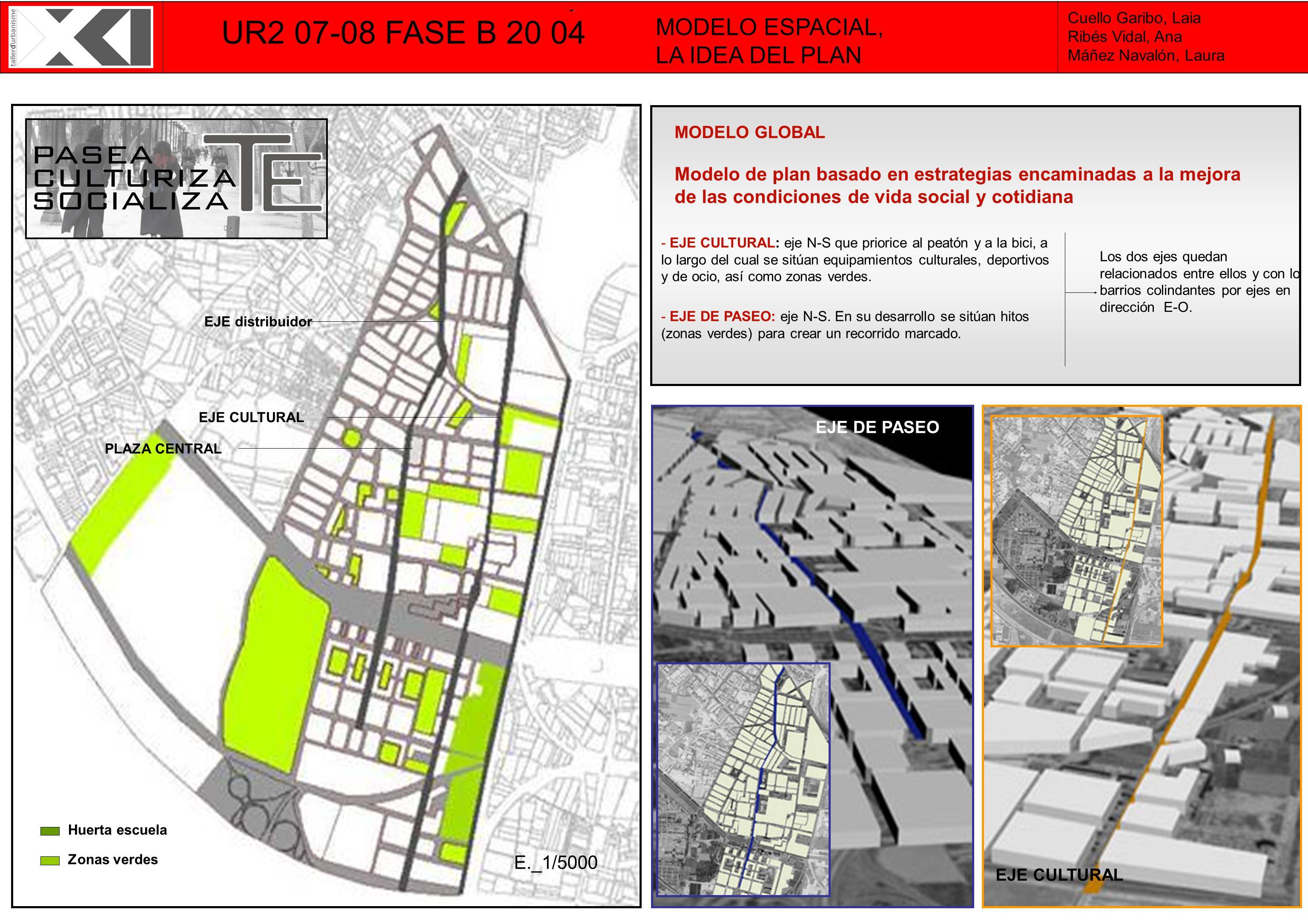 Título del Trabajo UR2 06-07 Fase A GG PP Título del Trabajo Apellido Apellido, Nombre Los dos ejes quedan relacionados entre ellos y con lo barrios c