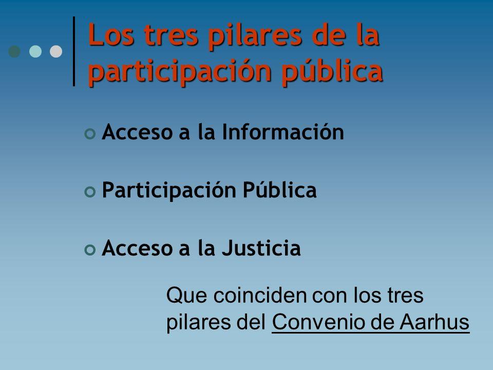 Los tres pilares de la participación pública Acceso a la Información Participación Pública Acceso a la Justicia Que coinciden con los tres pilares del