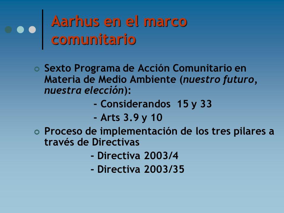 Aarhus en el marco comunitario Sexto Programa de Acción Comunitario en Materia de Medio Ambiente (nuestro futuro, nuestra elección): - Considerandos 1