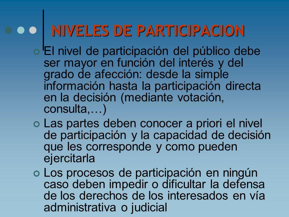 NIVELES DE PARTICIPACION El nivel de participación del público debe ser mayor en función del interés y del grado de afección: desde la simple informac