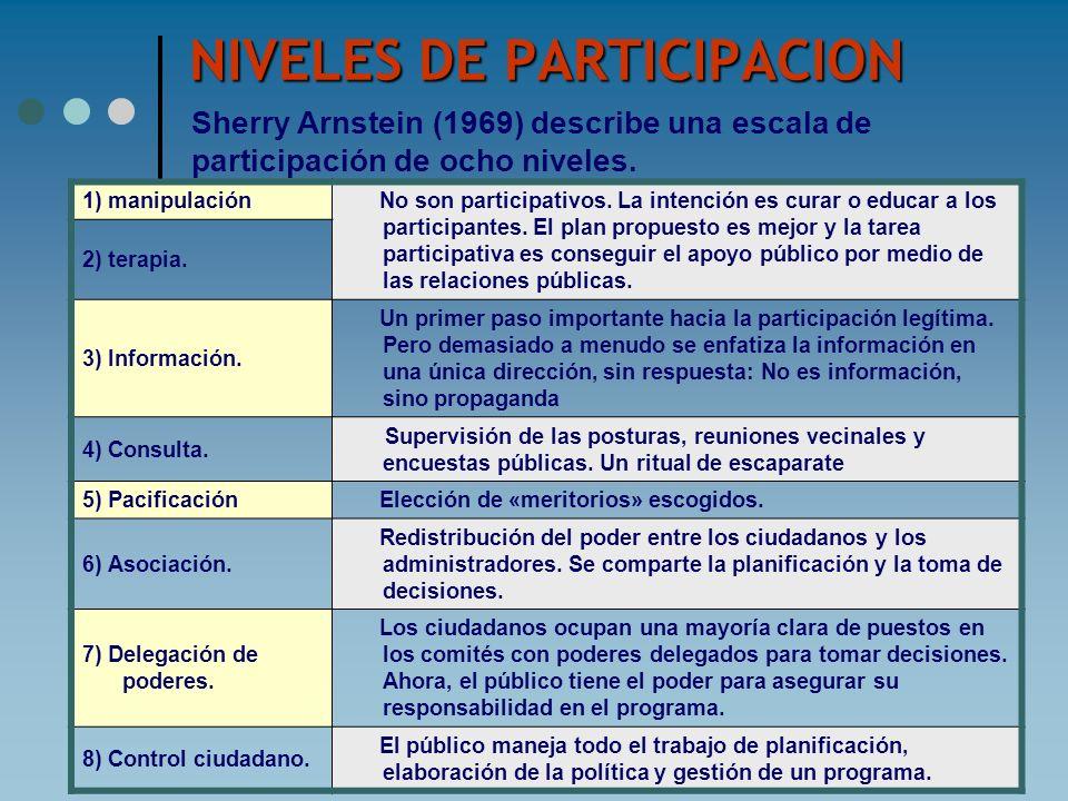 NIVELES DE PARTICIPACION 1) manipulación No son participativos. La intención es curar o educar a los participantes. El plan propuesto es mejor y la ta