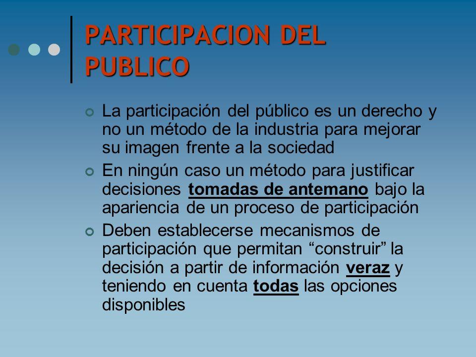 PARTICIPACION DEL PUBLICO La participación del público es un derecho y no un método de la industria para mejorar su imagen frente a la sociedad En nin