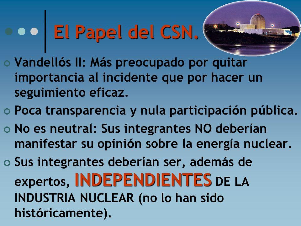 El Papel del CSN. Vandell ó s II: M á s preocupado por quitar importancia al incidente que por hacer un seguimiento eficaz. Poca transparencia y nula