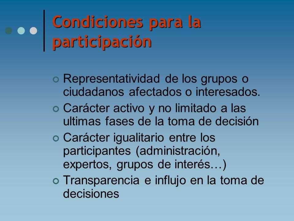 Condiciones para la participación Representatividad de los grupos o ciudadanos afectados o interesados. Carácter activo y no limitado a las ultimas fa