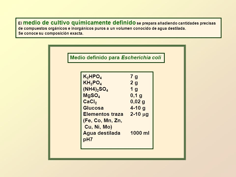 Medio definido para Escherichia coli K 2 HPO 4 7 g KH 2 PO 4 2 g (NH4) 2 SO 4 1 g MgSO 4 0,1 g CaCl 2 0,02 g Glucosa4-10 g Elementos traza 2-10 g (Fe,