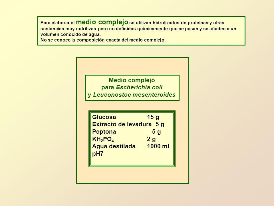 Medio complejo para Escherichia coli y Leuconostoc mesenteroides Glucosa15 g Extracto de levadura 5 g Peptona 5 g KH 2 PO 4 2 g Agua destilada1000 ml