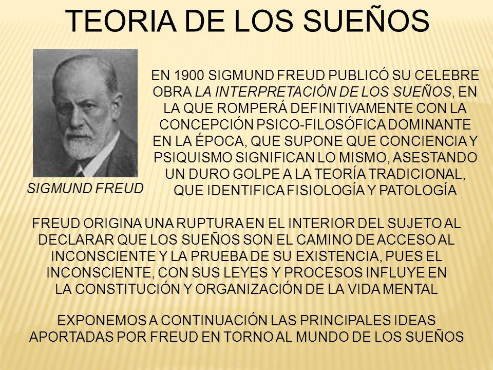SIGMUND FREUD TEORIA DE LOS SUEÑOS EN 1900 SIGMUND FREUD PUBLICÓ SU CELEBRE OBRA LA INTERPRETACIÓN DE LOS SUEÑOS, EN LA QUE ROMPERÁ DEFINITIVAMENTE CO