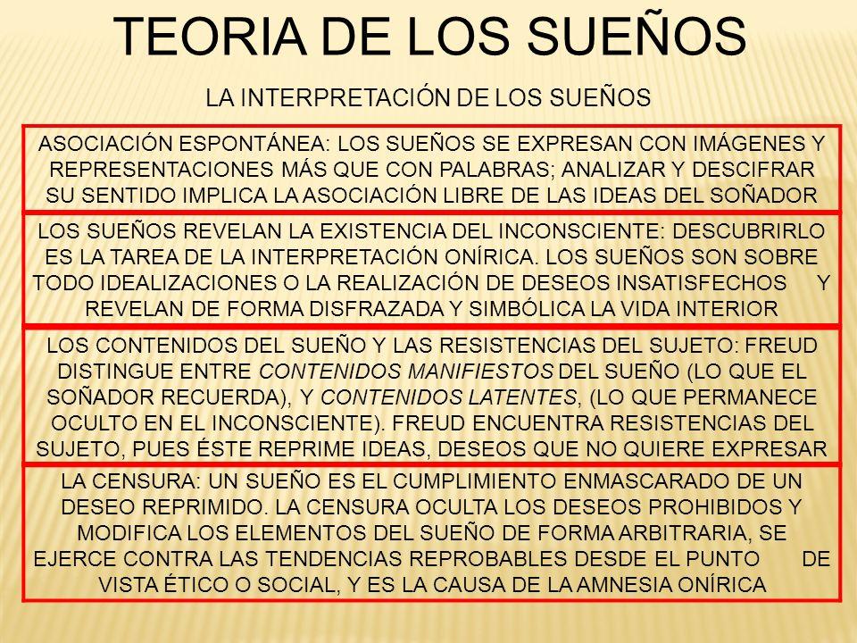 LA INTERPRETACIÓN DE LOS SUEÑOS TEORIA DE LOS SUEÑOS ASOCIACIÓN ESPONTÁNEA: LOS SUEÑOS SE EXPRESAN CON IMÁGENES Y REPRESENTACIONES MÁS QUE CON PALABRA