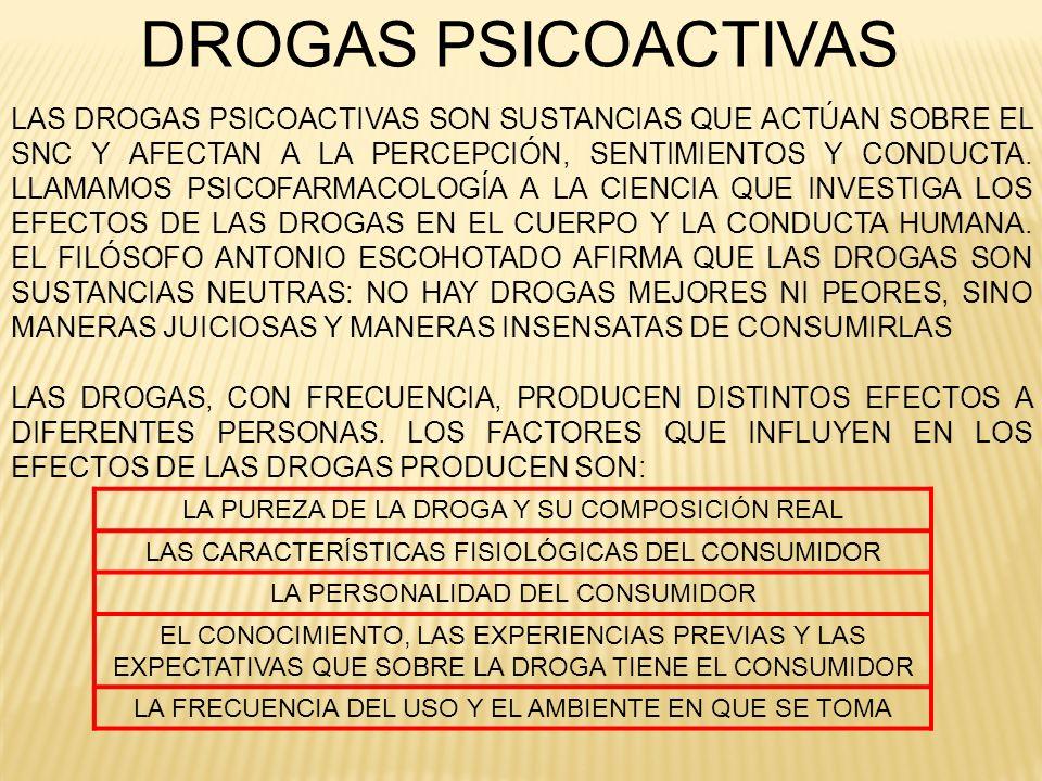 DROGAS PSICOACTIVAS LAS DROGAS PSICOACTIVAS SON SUSTANCIAS QUE ACTÚAN SOBRE EL SNC Y AFECTAN A LA PERCEPCIÓN, SENTIMIENTOS Y CONDUCTA. LLAMAMOS PSICOF