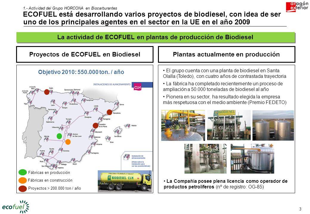 3 1.- Actividad del Grupo HORCONA en Biocarburantes ECOFUEL está desarrollando varios proyectos de biodiesel, con idea de ser uno de los principales agentes en el sector en la UE en el año 2009 La actividad de ECOFUEL en plantas de producción de Biodiesel Proyectos de ECOFUEL en BiodieselPlantas actualmente en producción Proyectos > 200.000 ton / año Objetivo 2010: 550.000 ton.