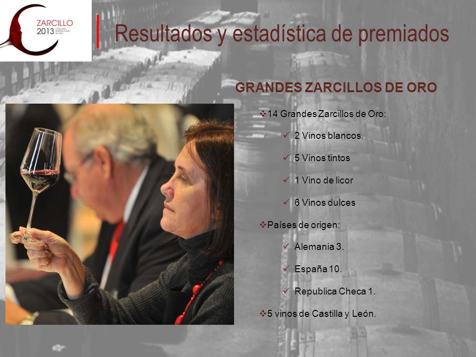 Resultados y estadística de premiados GRANDES ZARCILLOS DE ORO 14 Grandes Zarcillos de Oro: 2 Vinos blancos. 5 Vinos tintos 1 Vino de licor 6 Vinos du