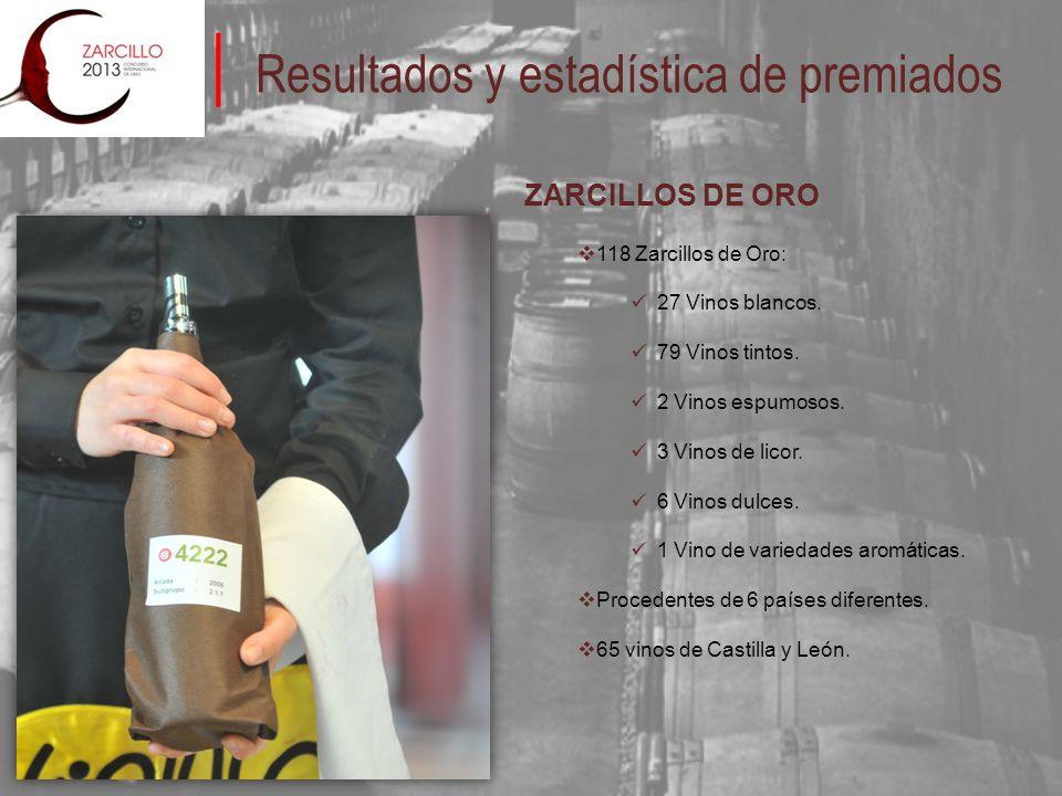 Resultados y estadística de premiados ZARCILLOS DE ORO 118 Zarcillos de Oro: 27 Vinos blancos. 79 Vinos tintos. 2 Vinos espumosos. 3 Vinos de licor. 6