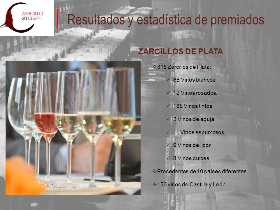 Resultados y estadística de premiados ZARCILLOS DE PLATA 318 Zarcillos de Plata: 88 Vinos blancos. 12 Vinos rosados. 188 Vinos tintos. 2 Vinos de aguj