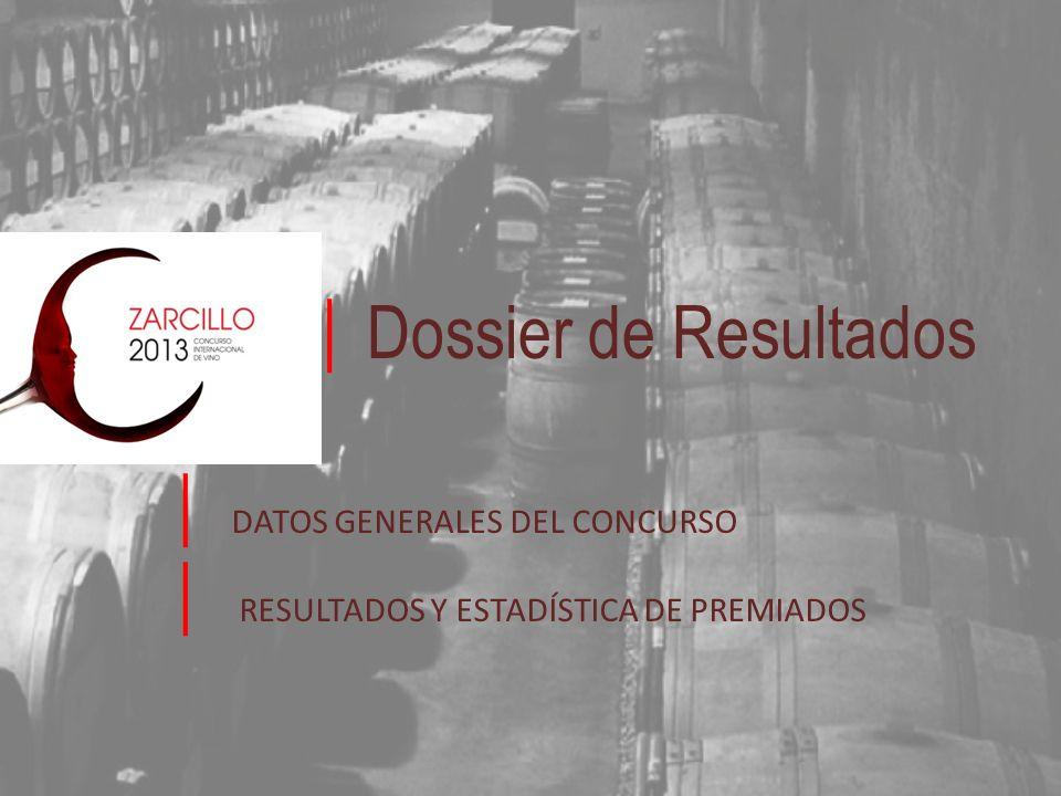 Dossier de Resultados DATOS GENERALES DEL CONCURSO RESULTADOS Y ESTADÍSTICA DE PREMIADOS