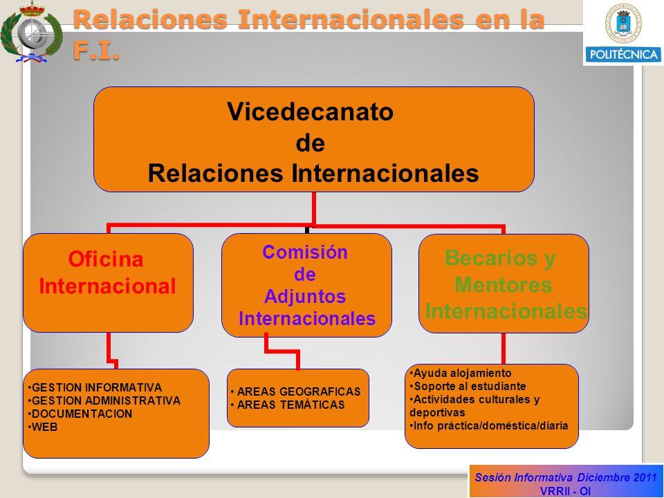 Sesión Informativa Diciembre 2011 VRRII - OI Relaciones Internacionales en la F.I. Ayuda alojamiento Soporte al estudiante Actividades culturales y de