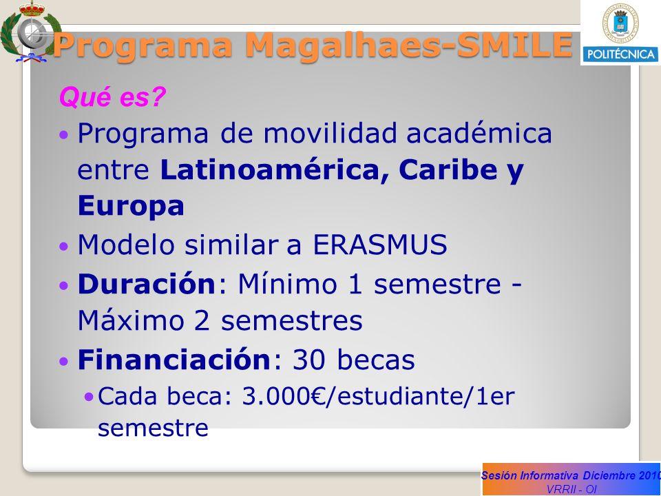Sesión Informativa Diciembre 2010 VRRII - OI Programa Magalhaes-SMILE Qué es? Programa de movilidad académica entre Latinoamérica, Caribe y Europa Mod
