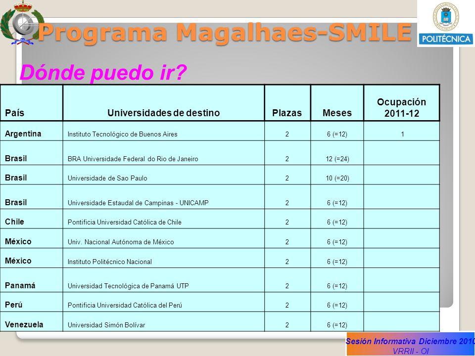 Sesión Informativa Diciembre 2010 VRRII - OI Programa Magalhaes-SMILE Dónde puedo ir? PaísUniversidades de destinoPlazasMeses Ocupación 2011-12 Argent