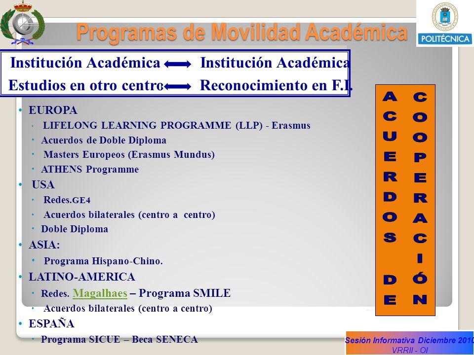 Sesión Informativa Diciembre 2010 VRRII - OI Programas de Movilidad Académica Institución Académica Institución Académica Estudios en otro centro Reco
