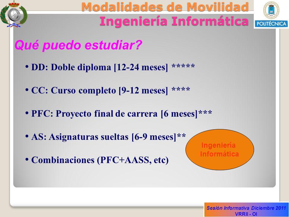 Sesión Informativa Diciembre 2011 VRRII - OI Modalidades de Movilidad Ingeniería Informática Qué puedo estudiar? DD: Doble diploma [12-24 meses] *****