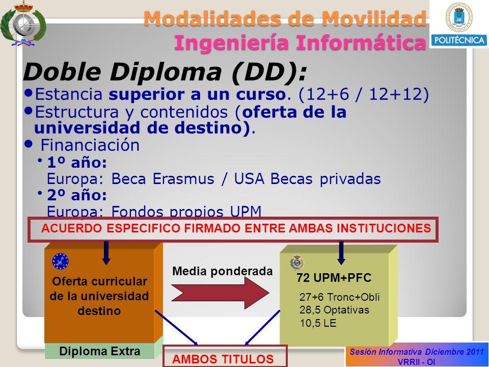Sesión Informativa Diciembre 2011 VRRII - OI Diploma Extra Modalidades de Movilidad Ingeniería Informática Doble Diploma (DD): Estancia superior a un