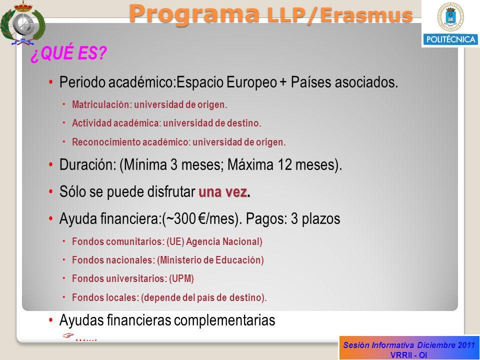 Sesión Informativa Diciembre 2011 VRRII - OI Programa LLP/Erasmus ¿QUÉ ES? Periodo académico:Espacio Europeo + Países asociados. Matriculación: univer