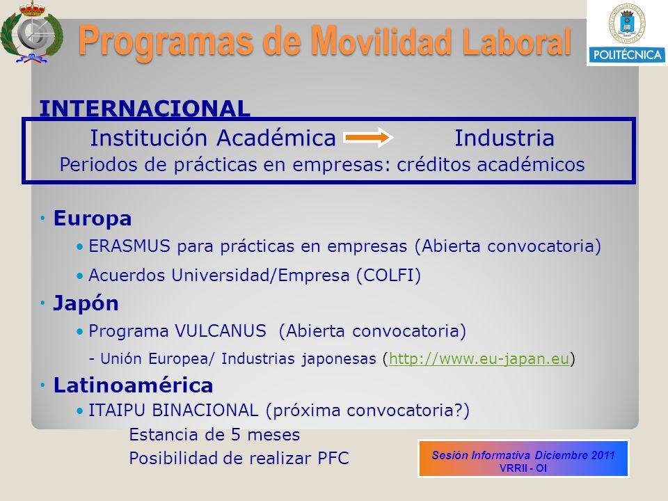 Sesión Informativa Diciembre 2011 VRRII - OI Programas de M ovilidad Laboral INTERNACIONAL Institución Académica Industria Periodos de prácticas en em