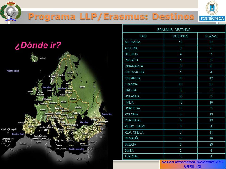 Sesión Informativa Diciembre 2011 VRRII - OI Programa LLP/Erasmus: Destinos ¿Dónde ir? PLAZAS ALEMANIA1639 AUSTRIA2 BÉLGICA24 DINAMARCA23 ESLOVAQUIA12