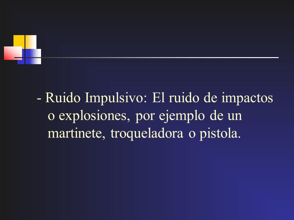 - Ruido Impulsivo: El ruido de impactos o explosiones, por ejemplo de un martinete, troqueladora o pistola.