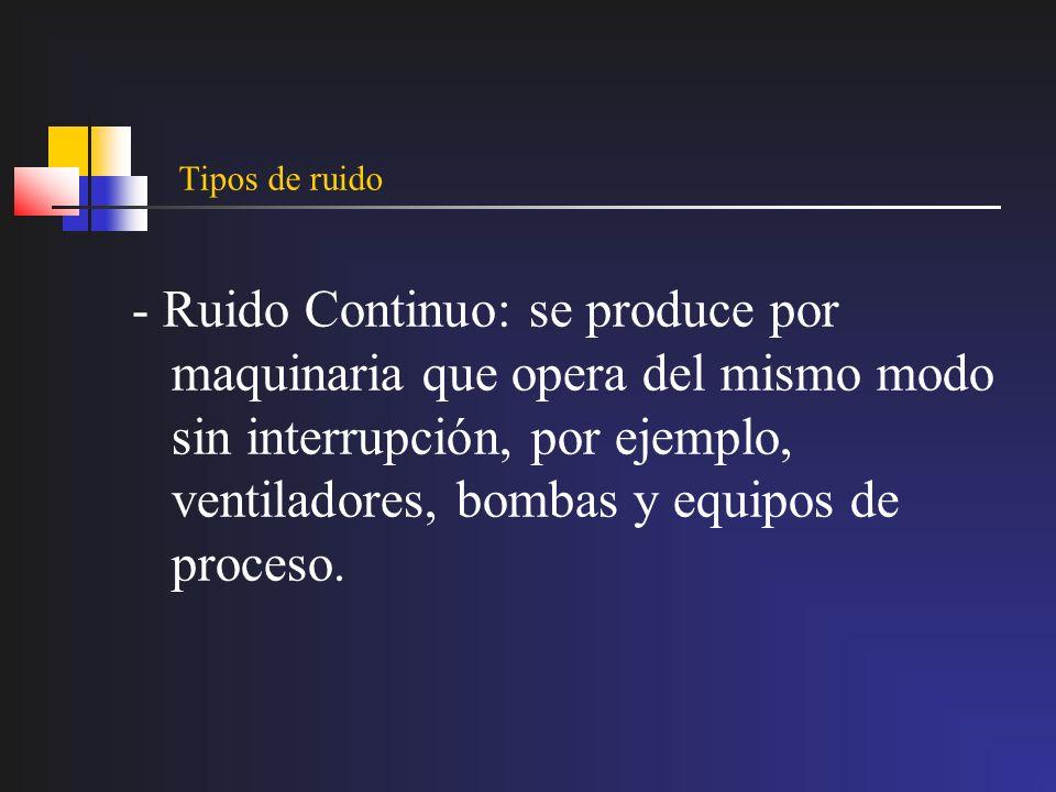 Tipos de ruido - Ruido Continuo: se produce por maquinaria que opera del mismo modo sin interrupción, por ejemplo, ventiladores, bombas y equipos de p